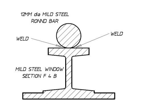 Gate Wheel diagram, Lock & Roll Anti-Theft Wheels