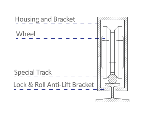 HOME - Lock & Roll Anti-Theft wheel-diagram